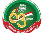 LOGO dan Banner HUT Kodam IM ke 63 serta Hari Juang TNI AD